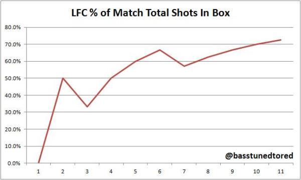 LFC EFC Total SIB