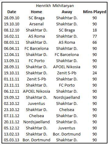 HM Fixtures