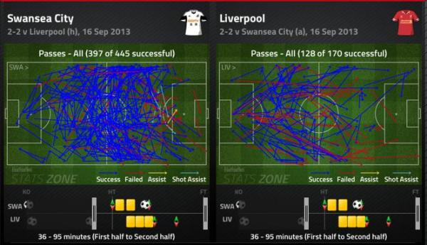 LFC Possession