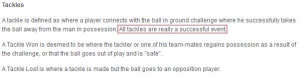 Tackles Definition
