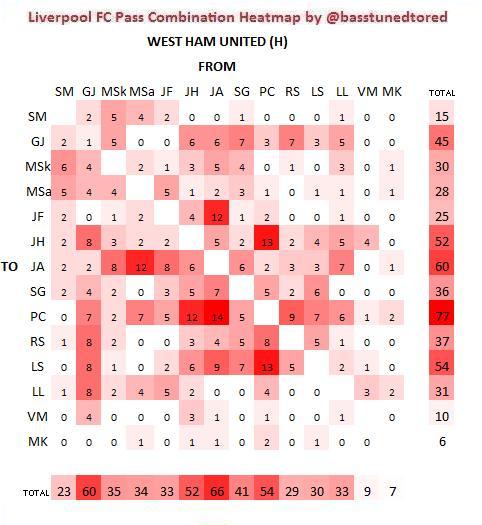 West Ham H Pass Combo
