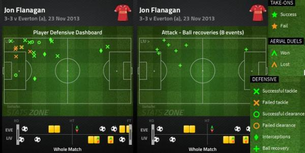 Flanagan v EFC