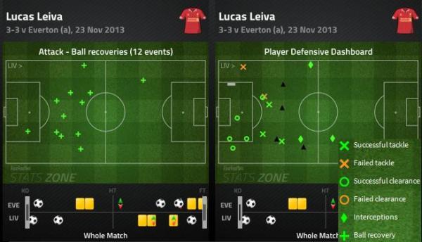 Lucas v EFC