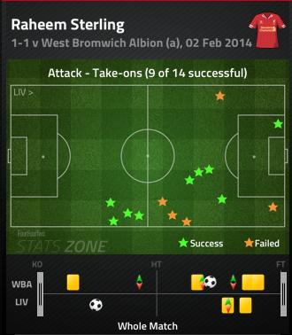 Sterling v WBA