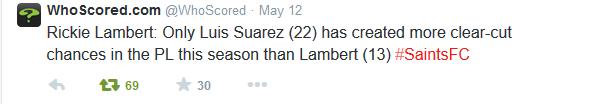 WhoScored Lambert
