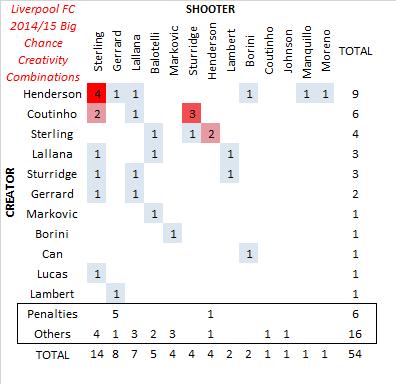 bc 2014-15 final