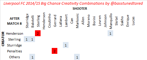 Big Chance 8