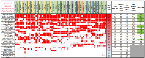 LFC 201415 ALL COMPS Apps Matrix