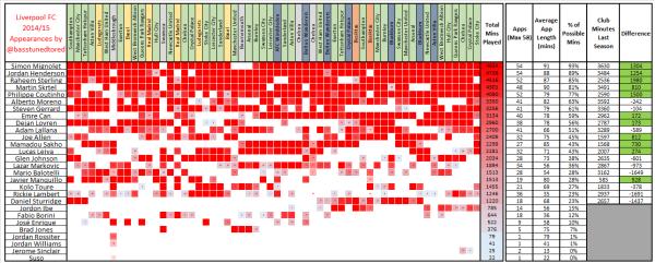 LFC 201415 ALL COMPS Apps Matrix